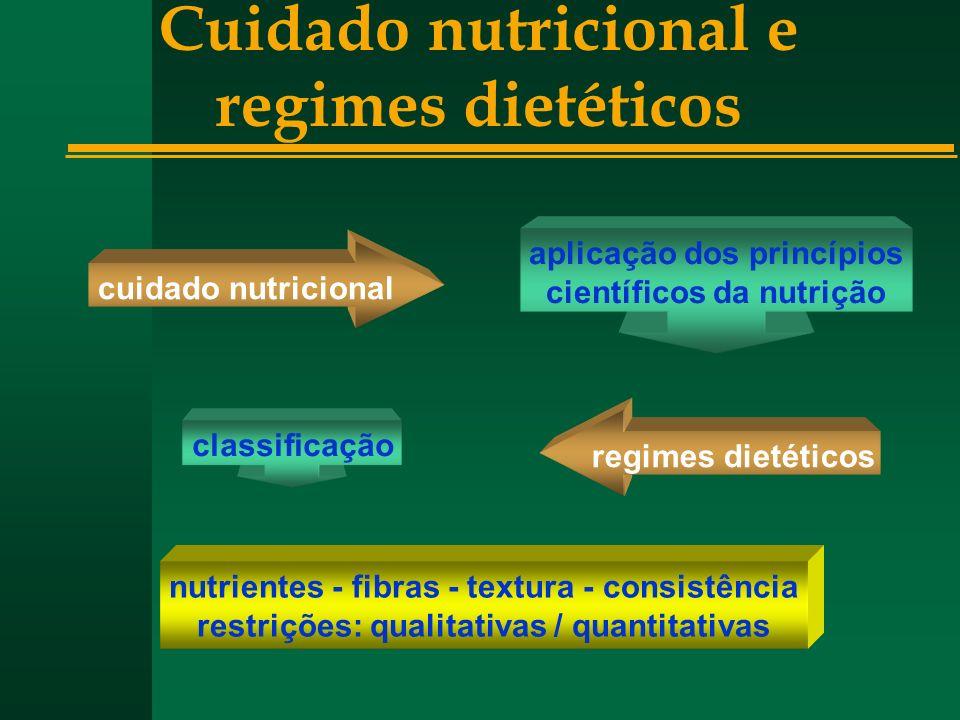 Cuidado nutricional e regimes dietéticos