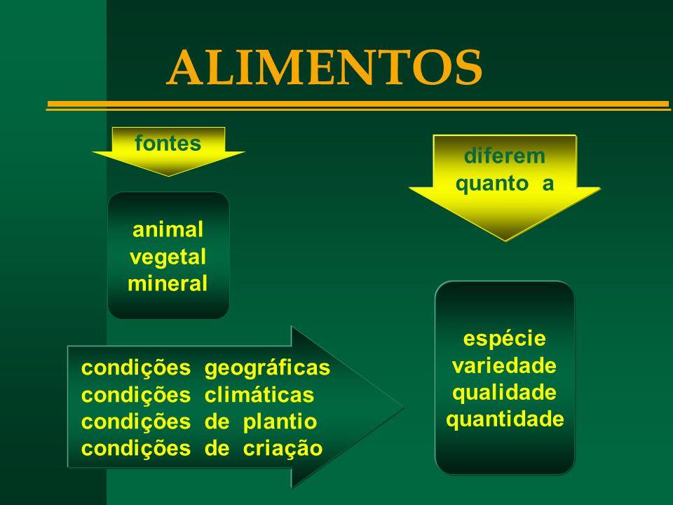 ALIMENTOS fontes diferem quanto a animal vegetal mineral espécie