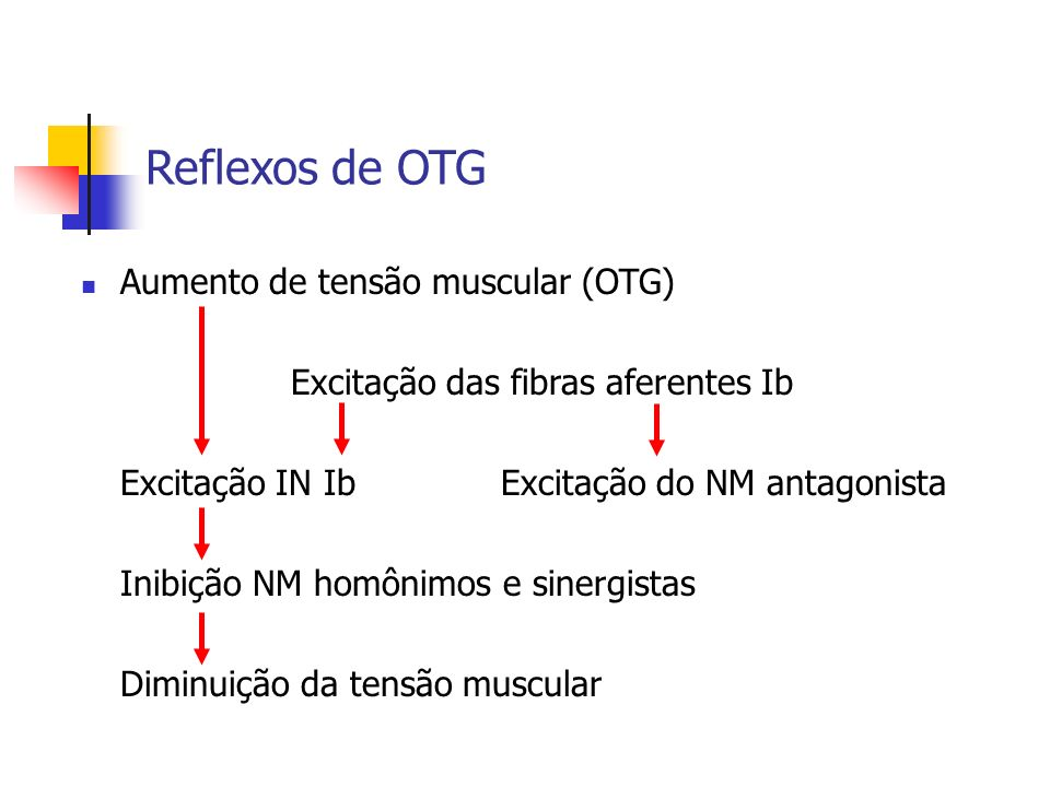 Reflexos de OTG Aumento de tensão muscular (OTG)