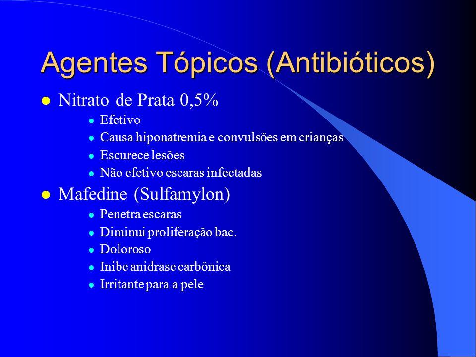 Agentes Tópicos (Antibióticos)