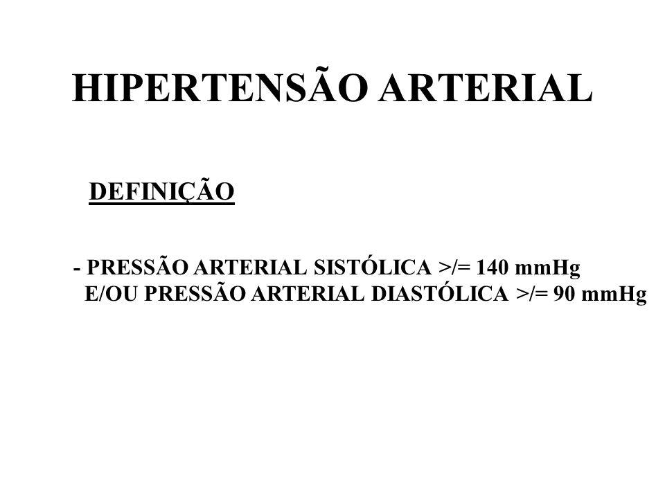 HIPERTENSÃO ARTERIAL DEFINIÇÃO