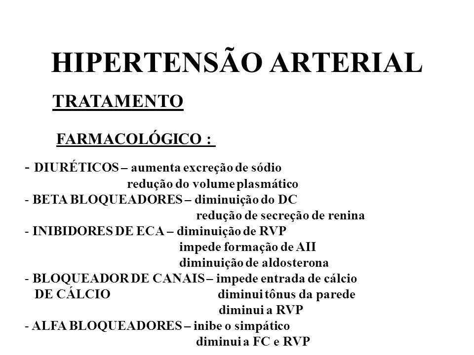 HIPERTENSÃO ARTERIAL TRATAMENTO FARMACOLÓGICO :