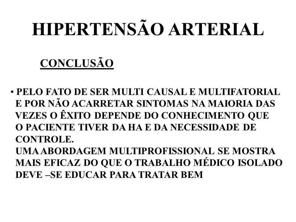 HIPERTENSÃO ARTERIAL CONCLUSÃO