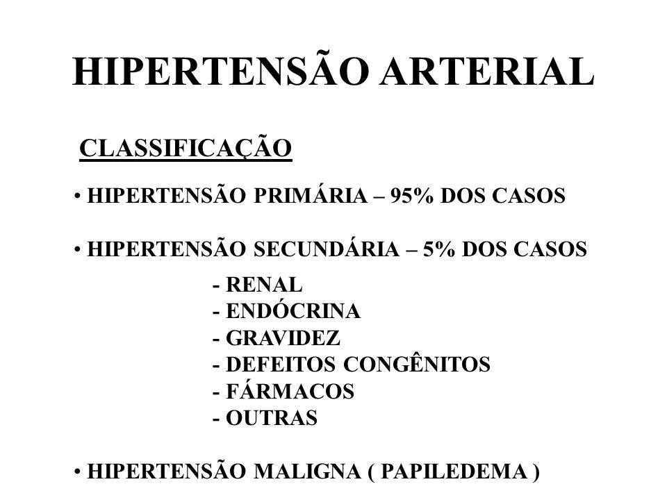 HIPERTENSÃO ARTERIAL CLASSIFICAÇÃO