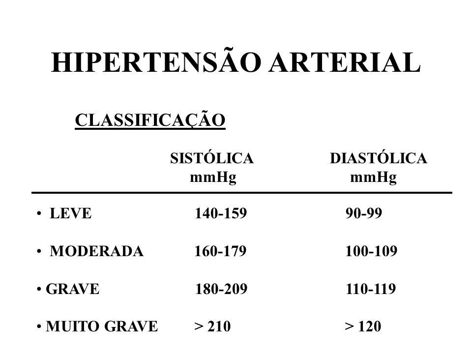 HIPERTENSÃO ARTERIAL CLASSIFICAÇÃO SISTÓLICA DIASTÓLICA mmHg mmHg