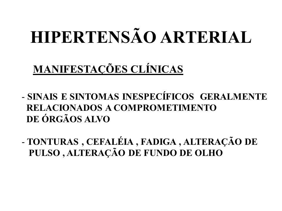 HIPERTENSÃO ARTERIAL MANIFESTAÇÕES CLÍNICAS