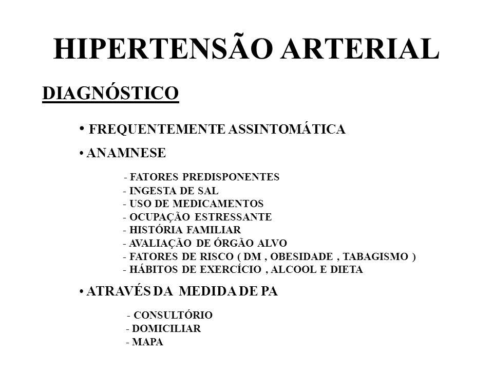 HIPERTENSÃO ARTERIAL DIAGNÓSTICO FREQUENTEMENTE ASSINTOMÁTICA ANAMNESE