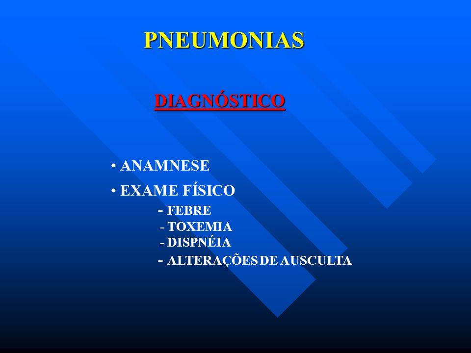 PNEUMONIAS DIAGNÓSTICO ANAMNESE EXAME FÍSICO - FEBRE