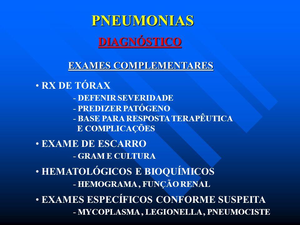 PNEUMONIAS DIAGNÓSTICO EXAMES COMPLEMENTARES RX DE TÓRAX