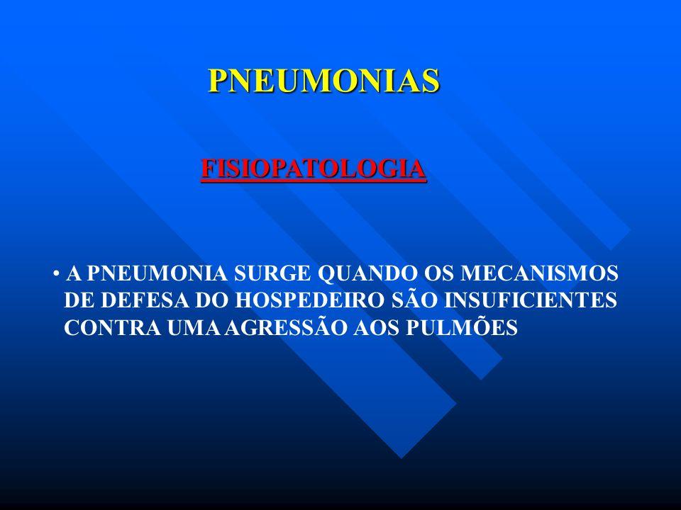 PNEUMONIAS FISIOPATOLOGIA A PNEUMONIA SURGE QUANDO OS MECANISMOS