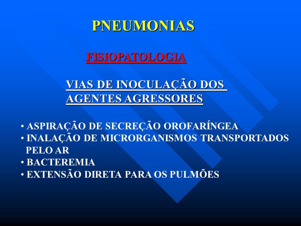 PNEUMONIAS FISIOPATOLOGIA VIAS DE INOCULAÇÃO DOS AGENTES AGRESSORES