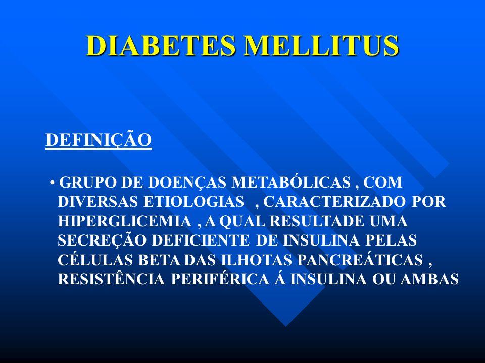 DIABETES MELLITUS DEFINIÇÃO GRUPO DE DOENÇAS METABÓLICAS , COM