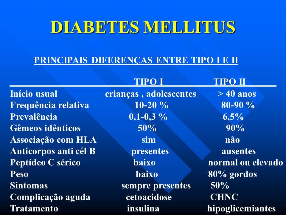 DIABETES MELLITUS PRINCIPAIS DIFERENÇAS ENTRE TIPO I E II