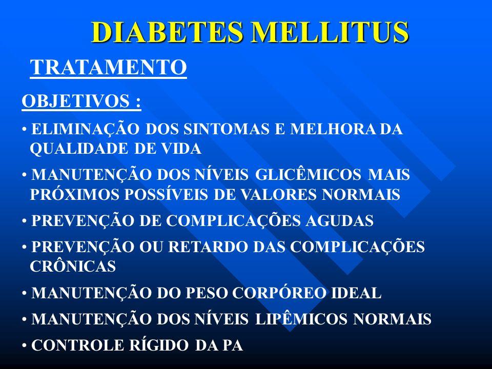 DIABETES MELLITUS TRATAMENTO OBJETIVOS :