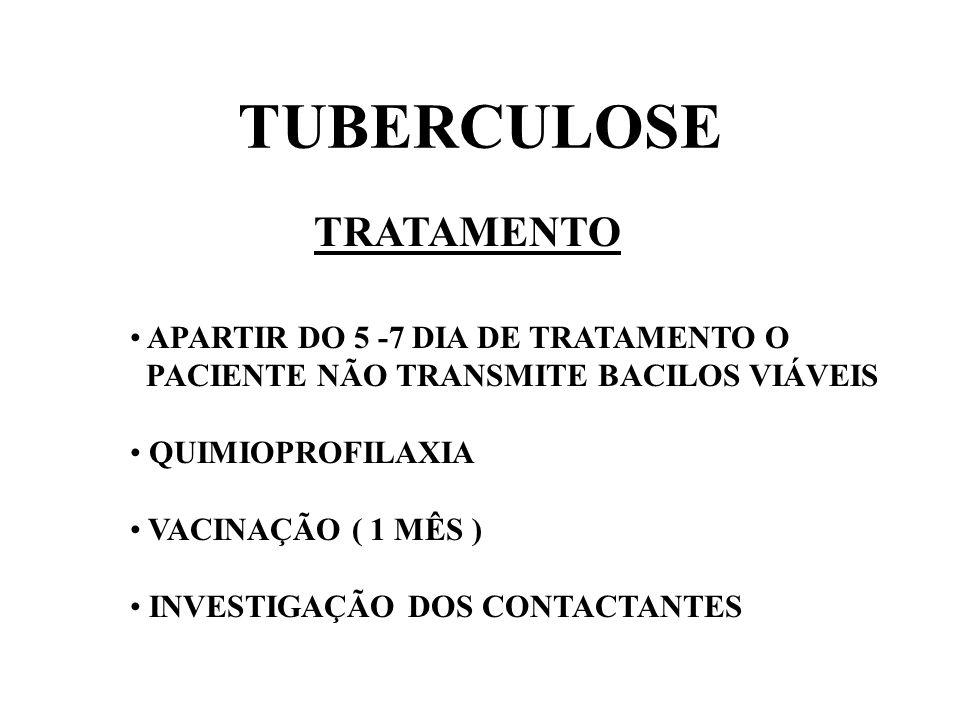 TUBERCULOSE TRATAMENTO APARTIR DO 5 -7 DIA DE TRATAMENTO O
