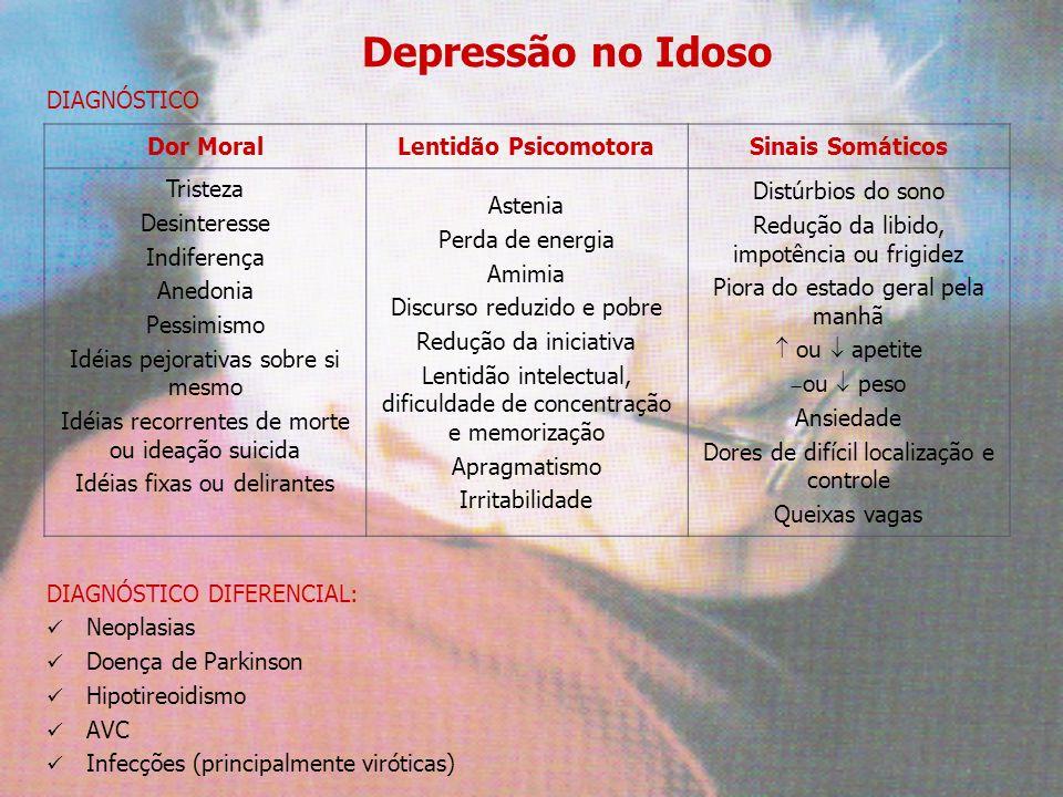 Depressão no Idoso DIAGNÓSTICO DIAGNÓSTICO DIFERENCIAL: Neoplasias