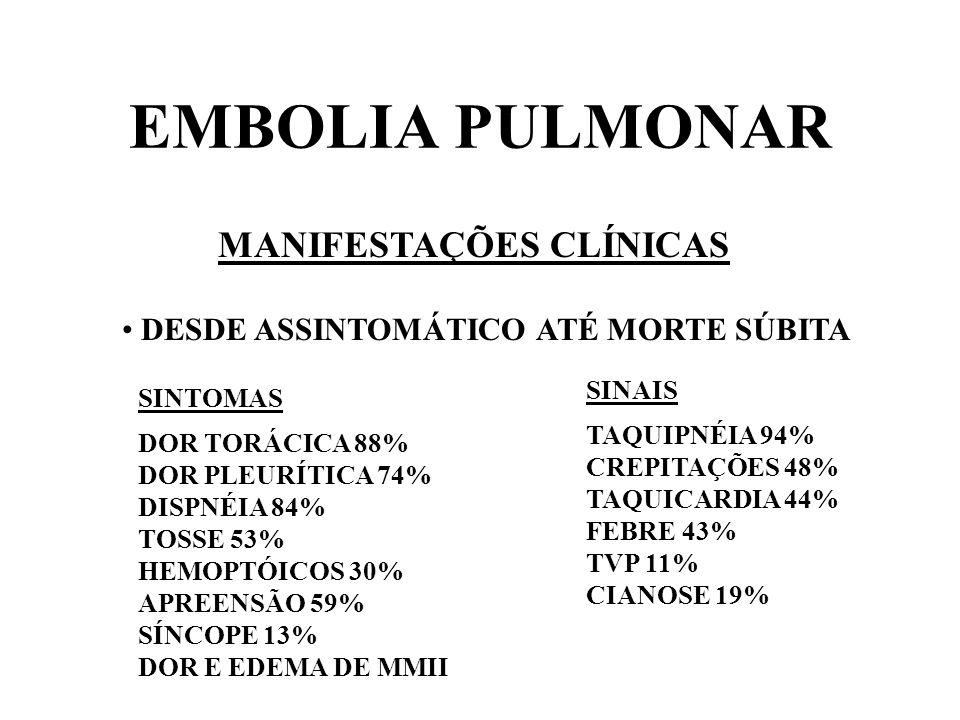 EMBOLIA PULMONAR MANIFESTAÇÕES CLÍNICAS