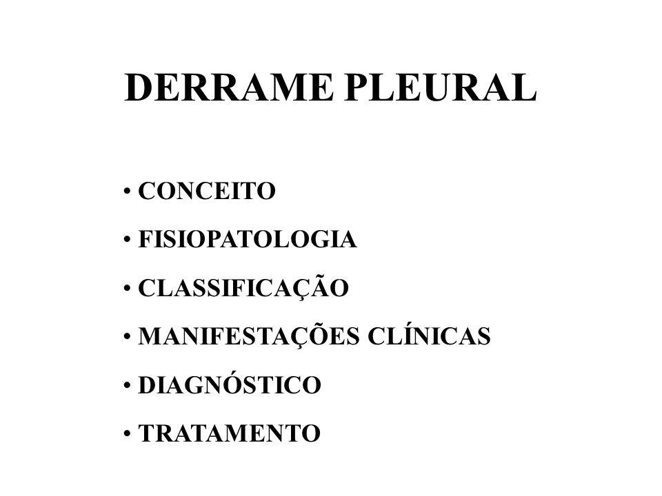 DERRAME PLEURAL CONCEITO FISIOPATOLOGIA CLASSIFICAÇÃO