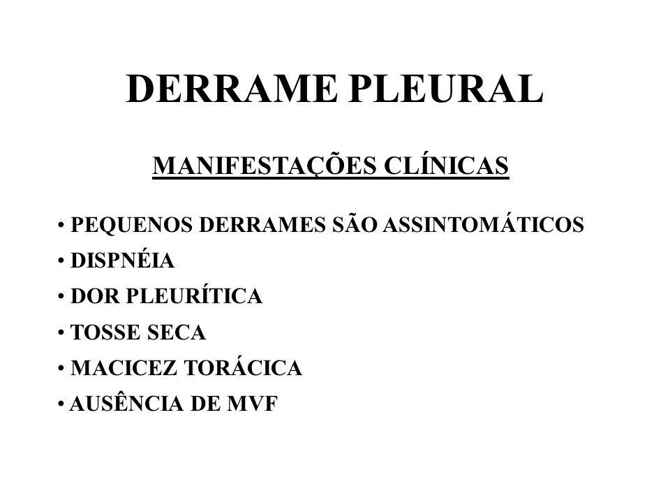 DERRAME PLEURAL MANIFESTAÇÕES CLÍNICAS