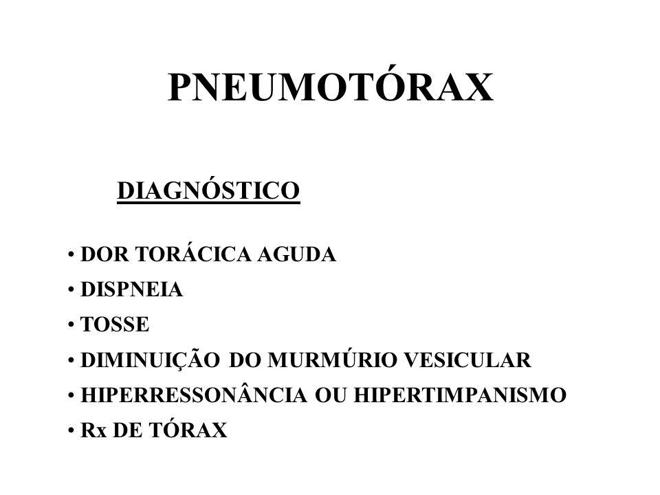 PNEUMOTÓRAX DIAGNÓSTICO DOR TORÁCICA AGUDA DISPNEIA TOSSE