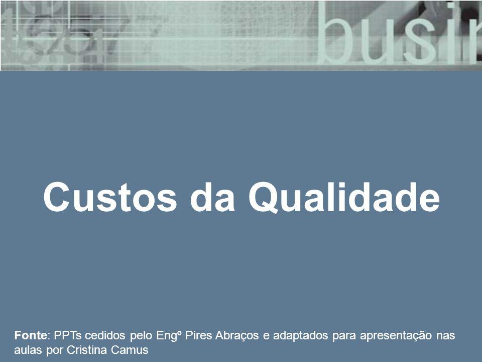 Custos da QualidadeFonte: PPTs cedidos pelo Engº Pires Abraços e adaptados para apresentação nas aulas por Cristina Camus.