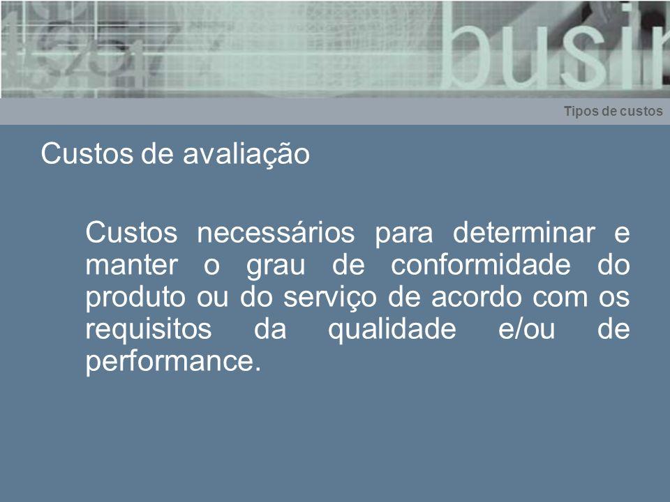 Tipos de custosCustos de avaliação.