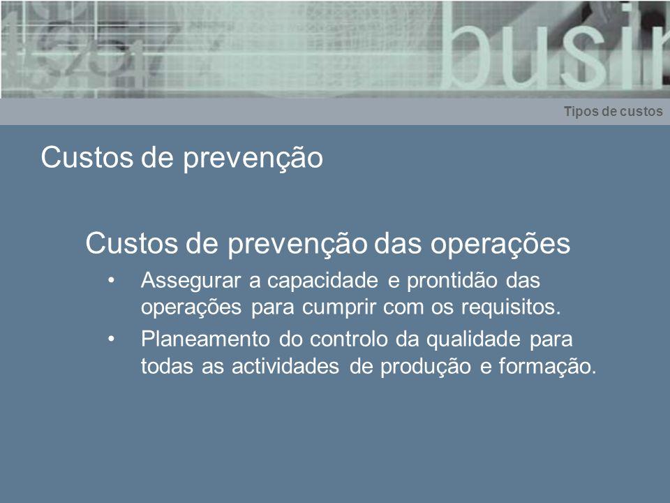 Custos de prevenção das operações