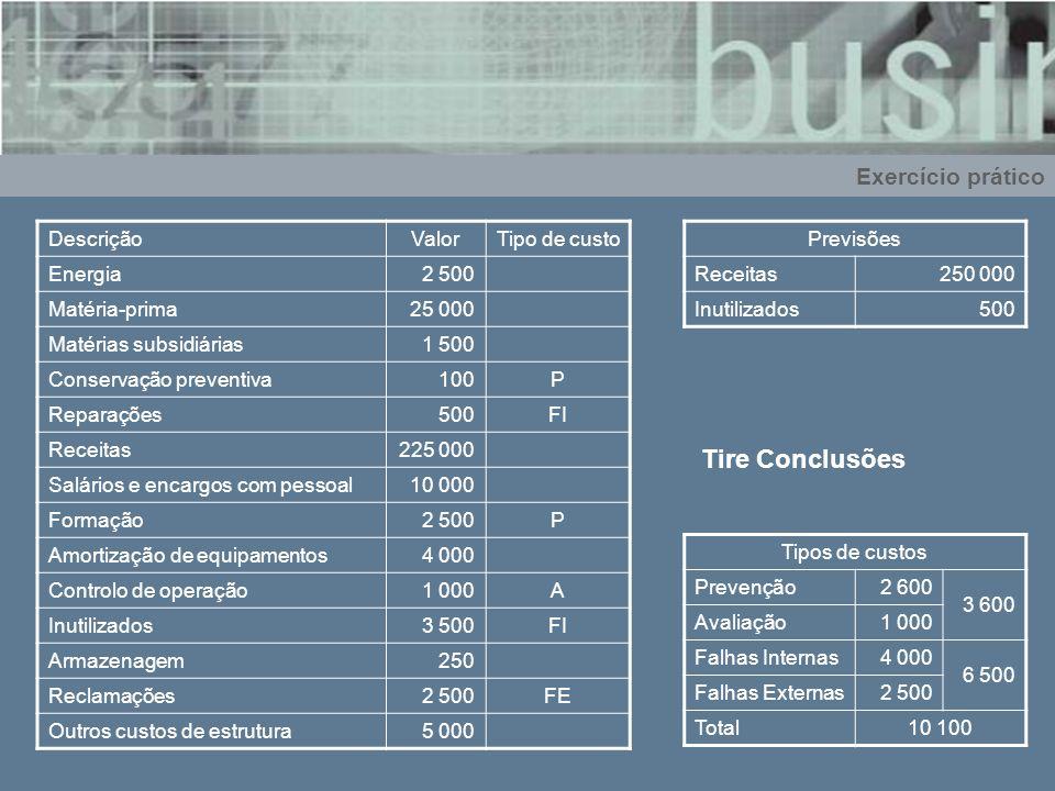 Tire Conclusões Exercício prático Descrição Valor Tipo de custo