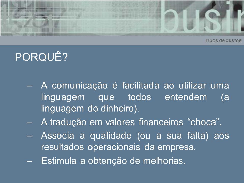Tipos de custos PORQUÊ A comunicação é facilitada ao utilizar uma linguagem que todos entendem (a linguagem do dinheiro).