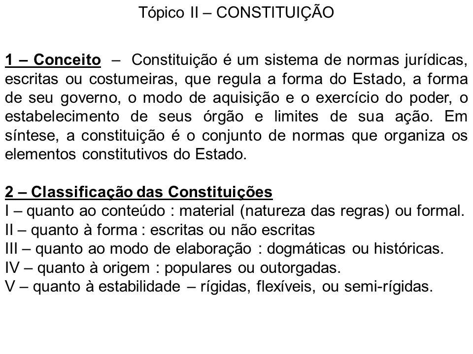 Tópico II – CONSTITUIÇÃO