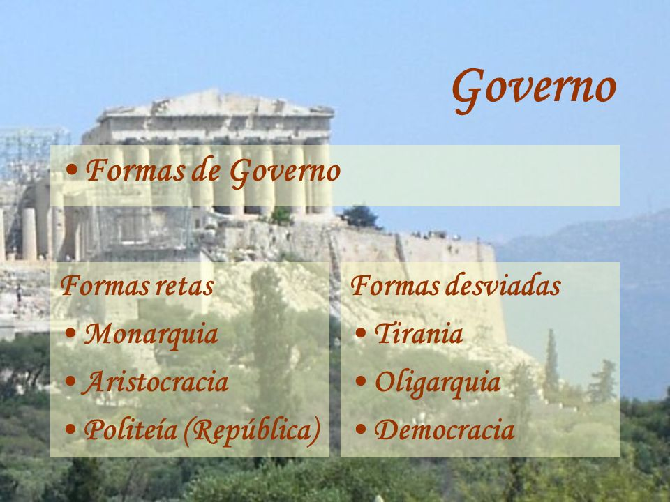 Governo Formas de Governo Formas retas Monarquia Aristocracia