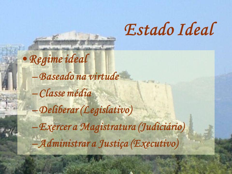Estado Ideal Regime ideal Baseado na virtude Classe média