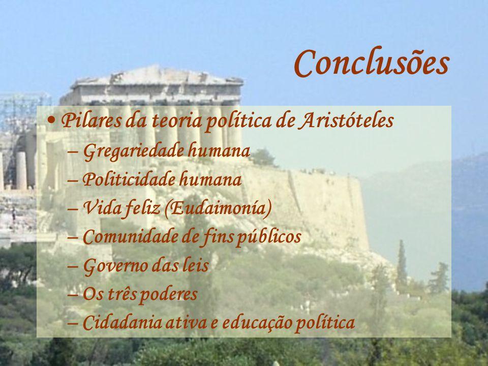 Conclusões Pilares da teoria política de Aristóteles