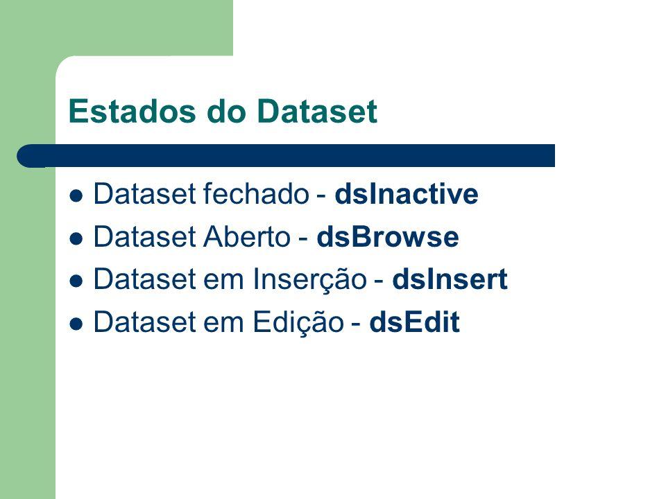 Estados do Dataset Dataset fechado - dsInactive