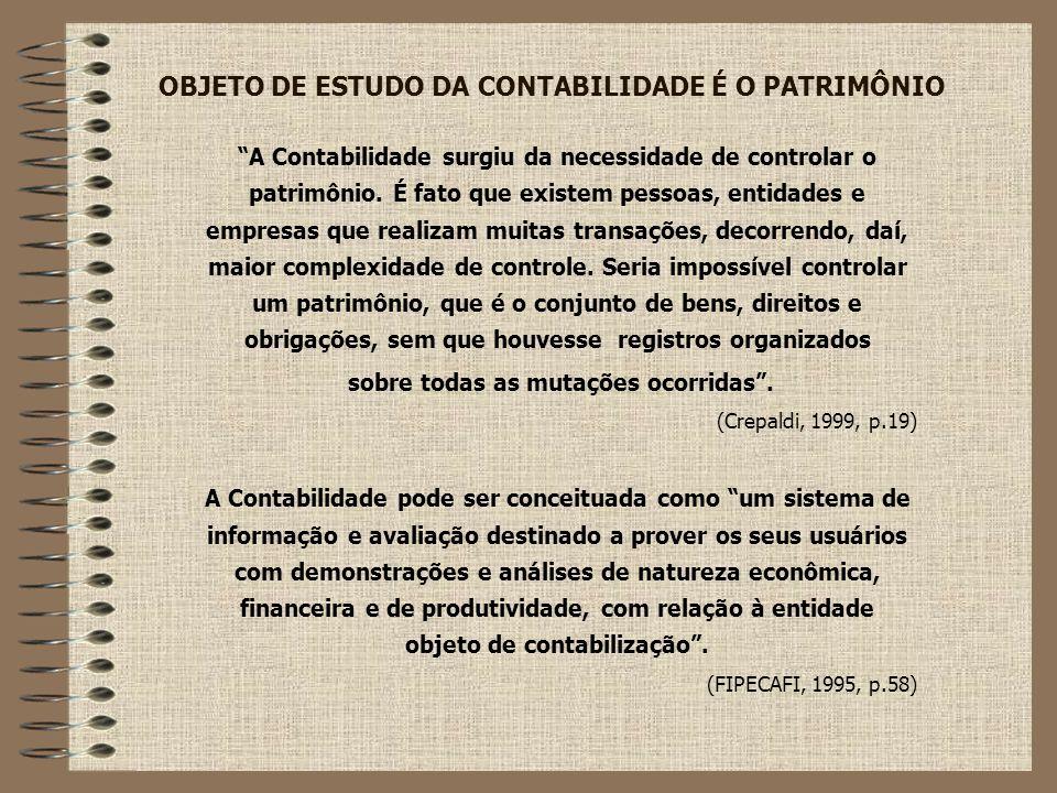OBJETO DE ESTUDO DA CONTABILIDADE É O PATRIMÔNIO