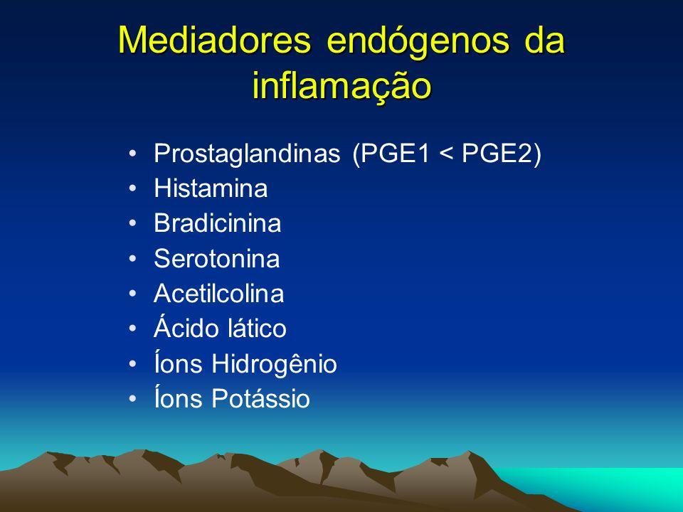 Mediadores endógenos da inflamação