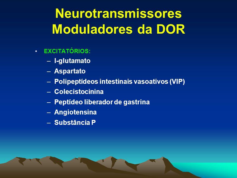 Neurotransmissores Moduladores da DOR