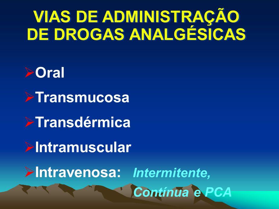VIAS DE ADMINISTRAÇÃO DE DROGAS ANALGÉSICAS