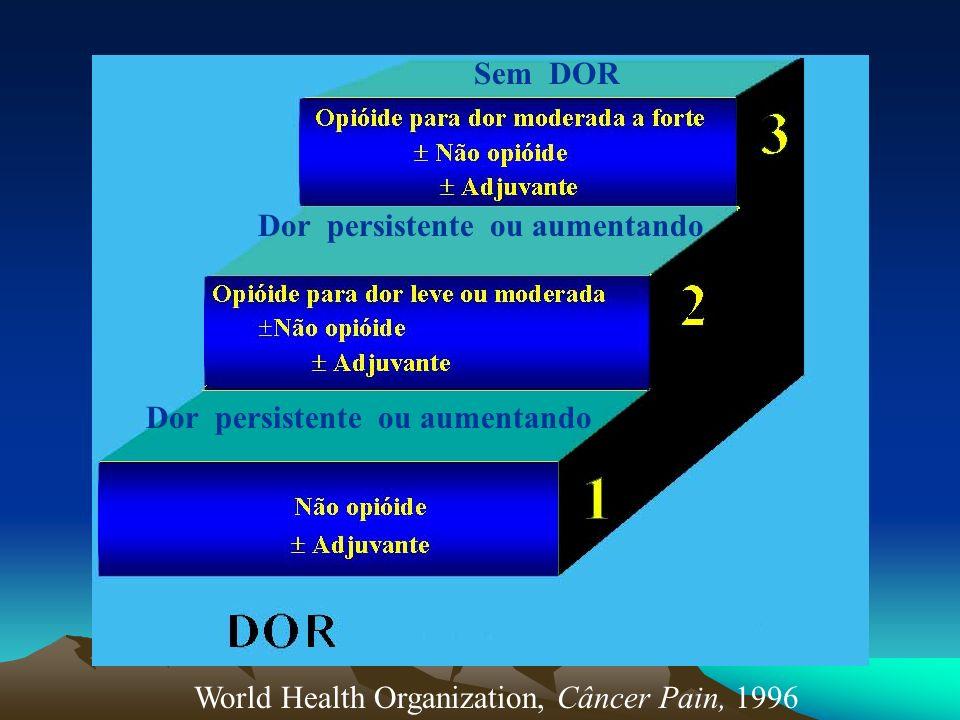 Sem DOR Dor persistente ou aumentando. Dor persistente ou aumentando.