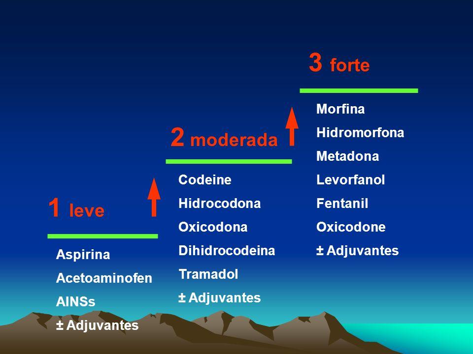 3 forte 2 moderada 1 leve Morfina Hidromorfona Metadona Levorfanol