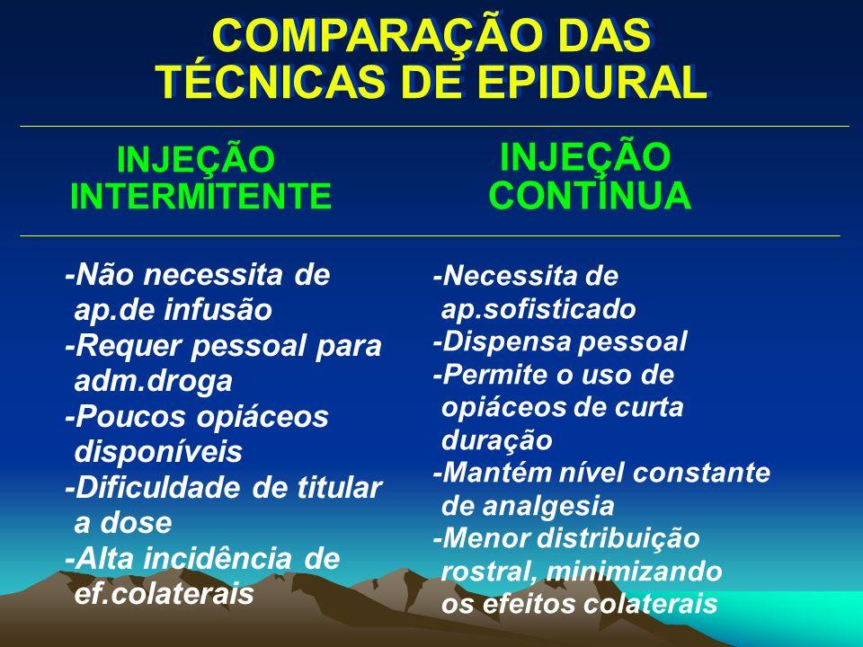 COMPARAÇÃO DAS TÉCNICAS DE EPIDURAL
