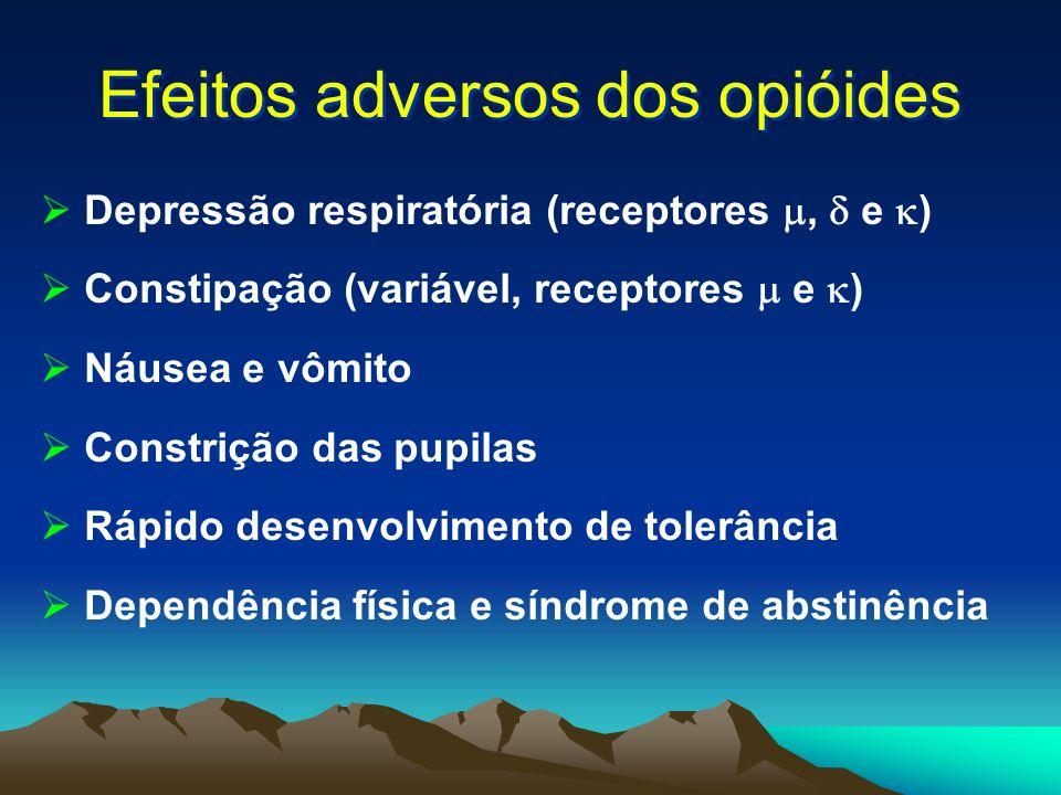 Efeitos adversos dos opióides