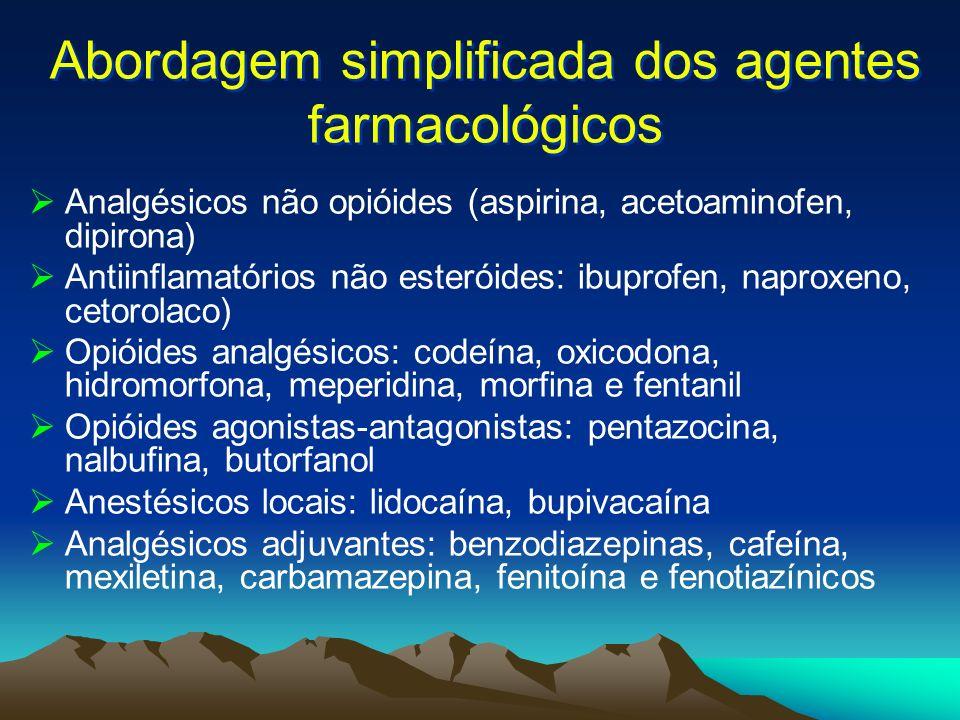 Abordagem simplificada dos agentes farmacológicos