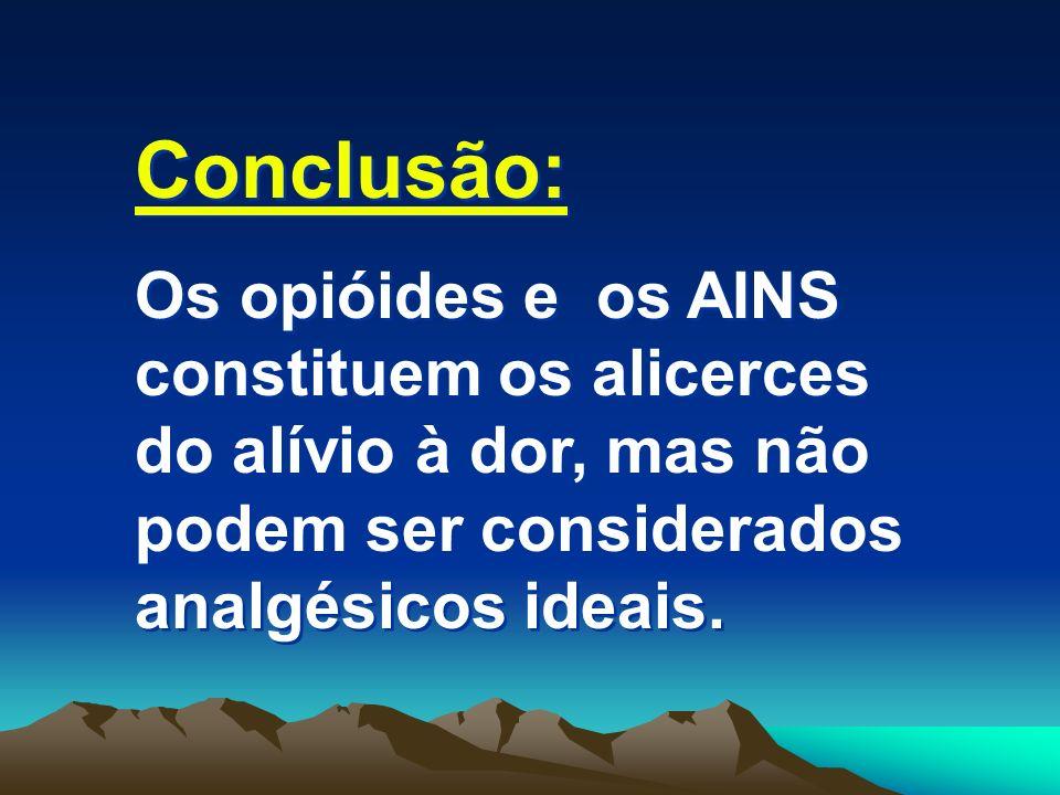 Conclusão: Os opióides e os AINS constituem os alicerces do alívio à dor, mas não podem ser considerados analgésicos ideais.