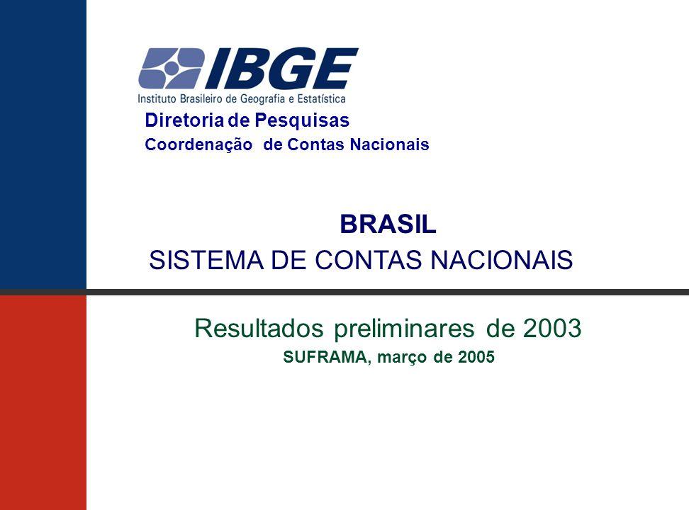 Resultados preliminares de 2003