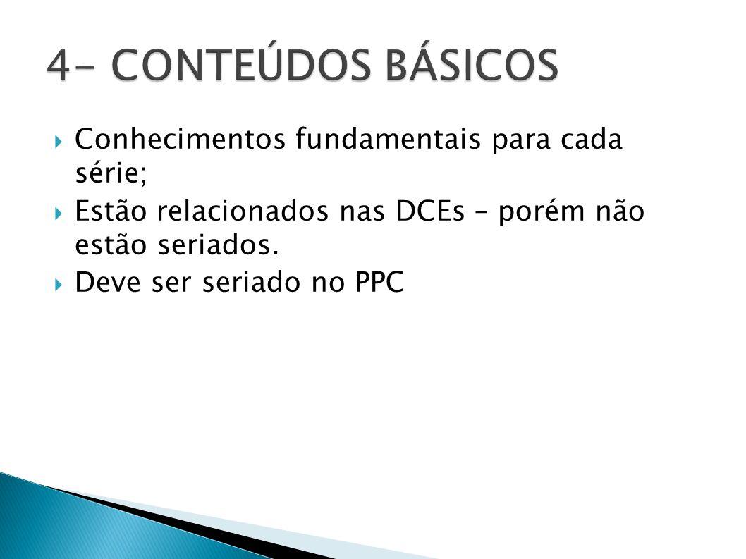 4- CONTEÚDOS BÁSICOS Conhecimentos fundamentais para cada série;