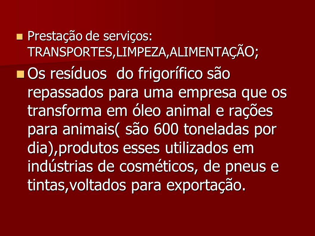 Prestação de serviços: TRANSPORTES,LIMPEZA,ALIMENTAÇÃO;