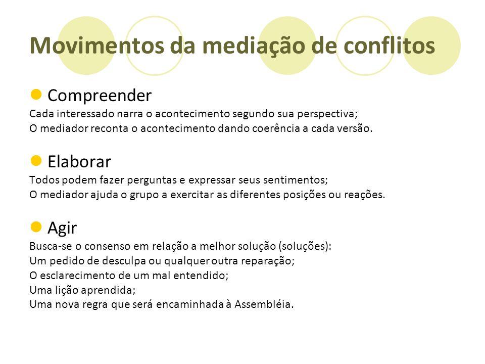 Movimentos da mediação de conflitos