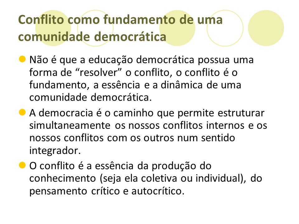 Conflito como fundamento de uma comunidade democrática