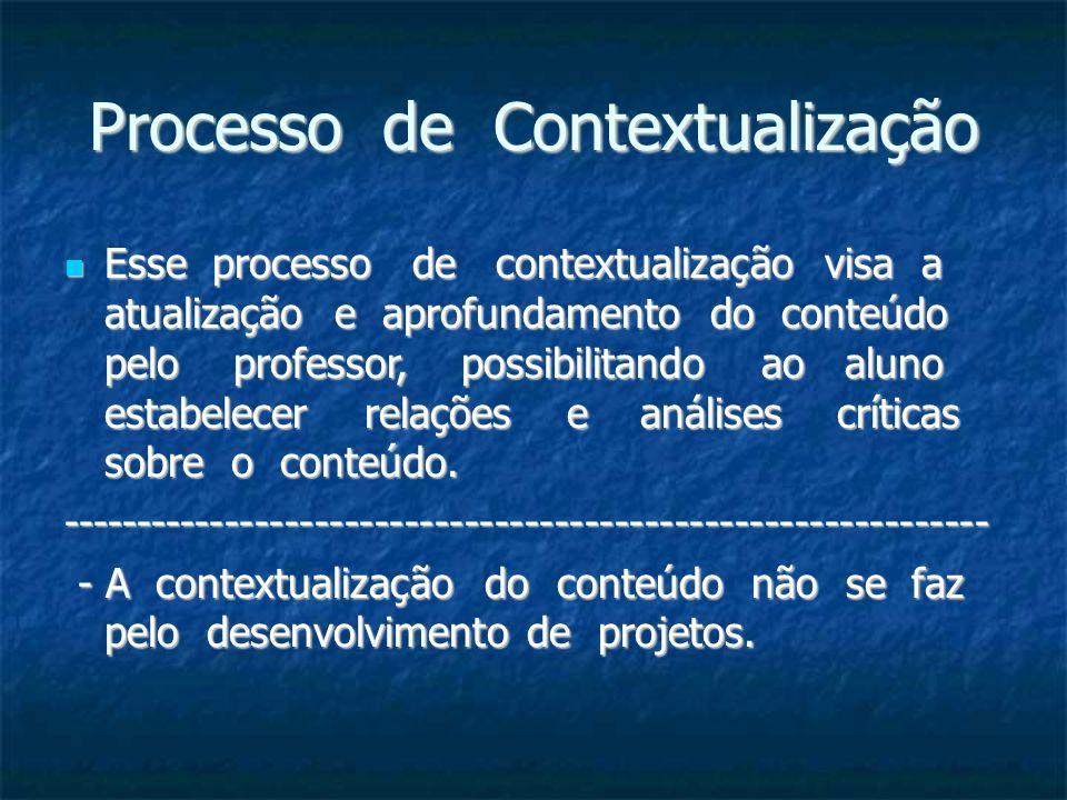 Processo de Contextualização